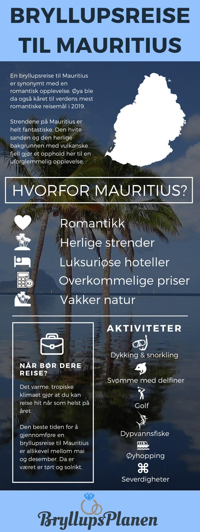 Infographic - Bryllupsreise til Mauritius