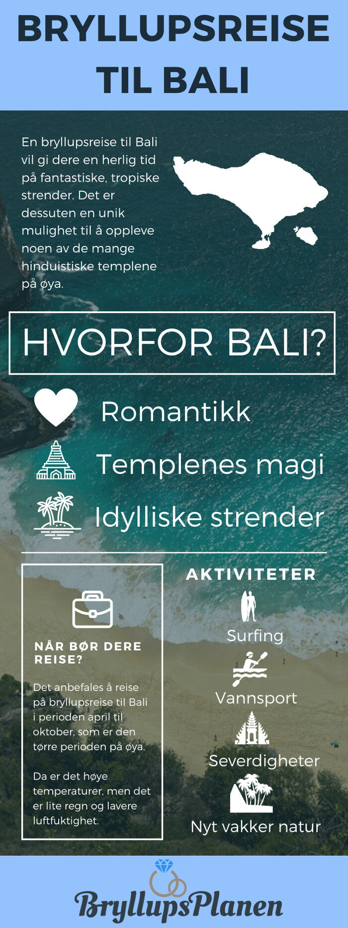 Infographic - bryllupsreise til Bali.
